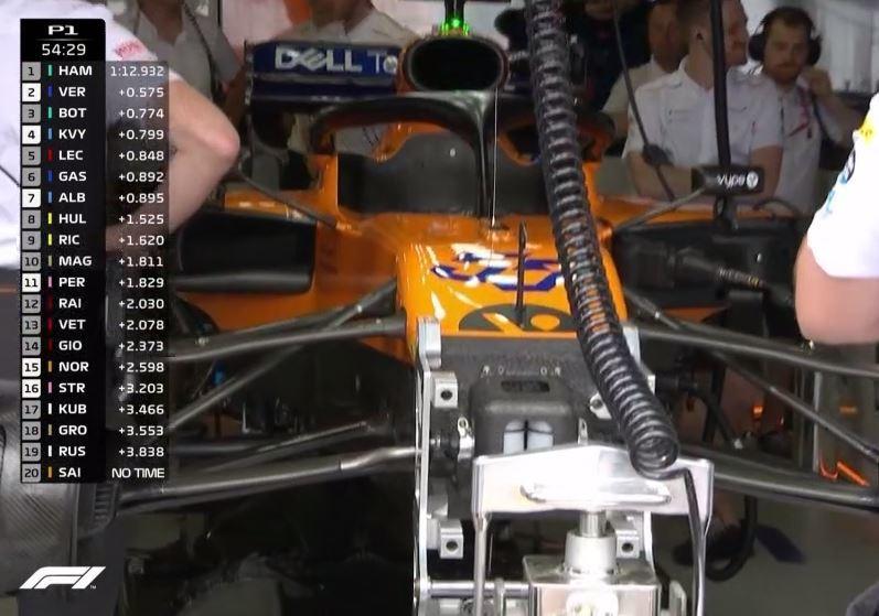 El coche de Sainz
