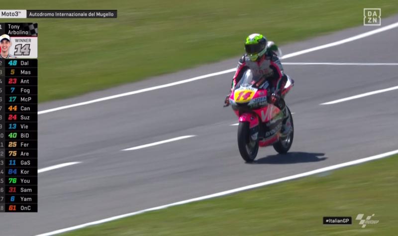 Tony Arbolino, el ganador de hoy en Moto3.