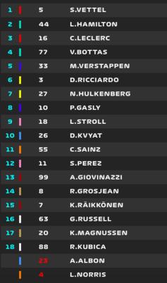 Así ha terminado la carrera del GP de Canadá.