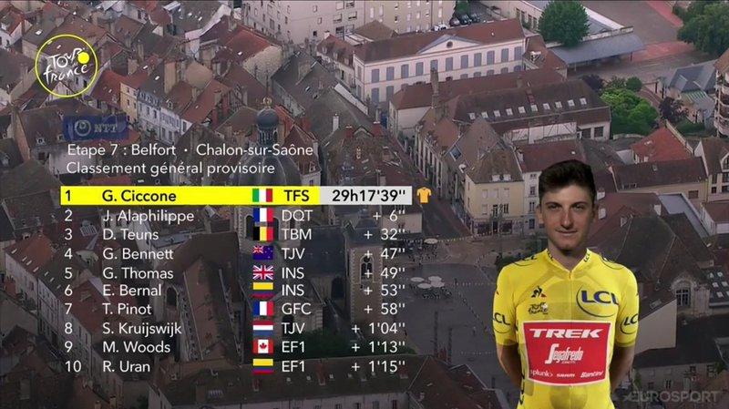 CLASIFICACIÓN general del Tour de Francia tras la 7ª etapa