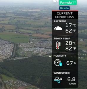 Así está el tiempo en Silverstone ahora mismo