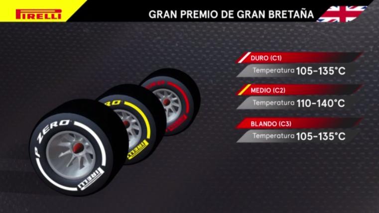 Aquí tenéis las temperaturas de funcionamiento de los diferentes neumáticos. Estos jugarán su papel hoy en Silverstone.