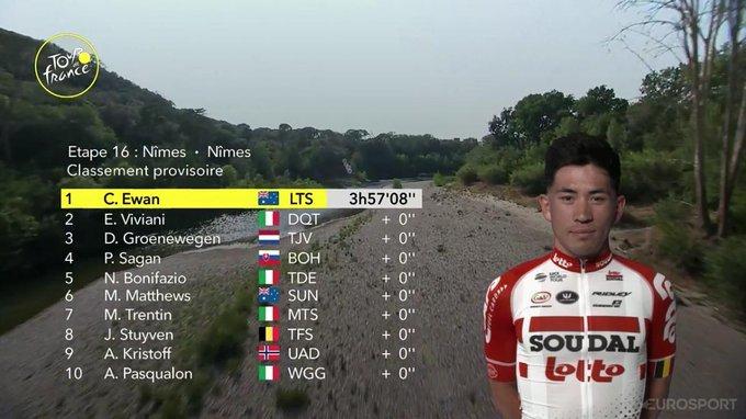 TOP 10 de la 16ª etapa del Tour de Francia 2019