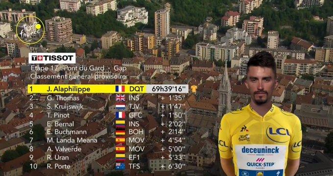 CLASIFICACIÓN general tras la 17ª etapa del Tour de Francia