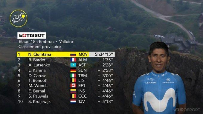 TOP 10 de la 18ª etapa del Tour de Francia 2019