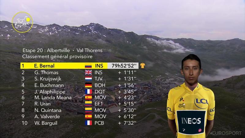 Así queda la General tras subir Val Thorens. Bernal campeón virtual del Tour.