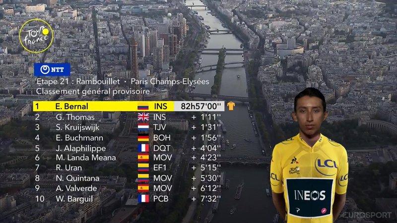 General definitiva del Tour de Francia 2019