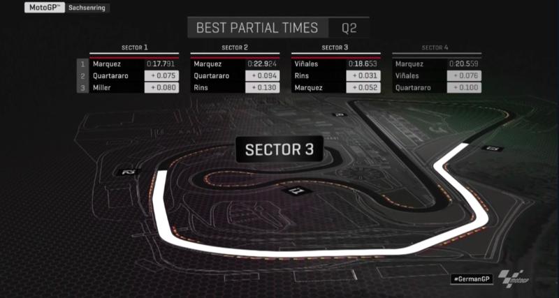 Mejores parciales de la Q2 de MotoGP.