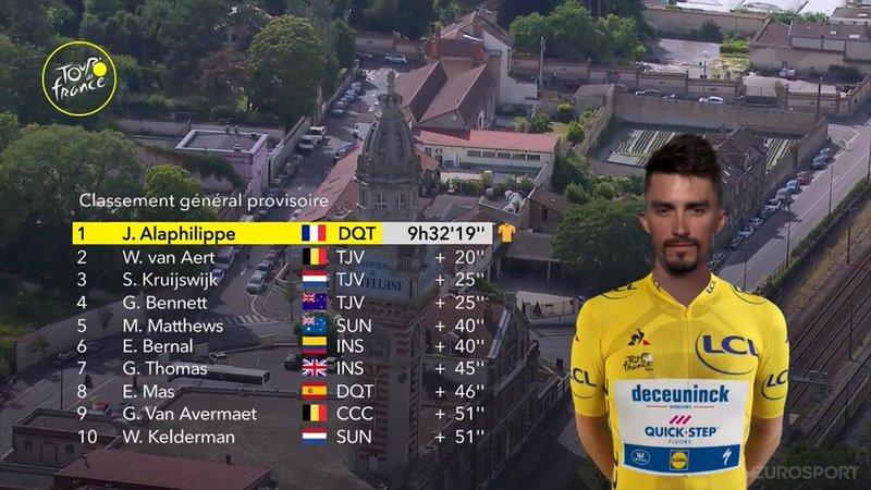 CLASIFICACIÓN GENERAL tras la 3ª etapa del Tour de Francia