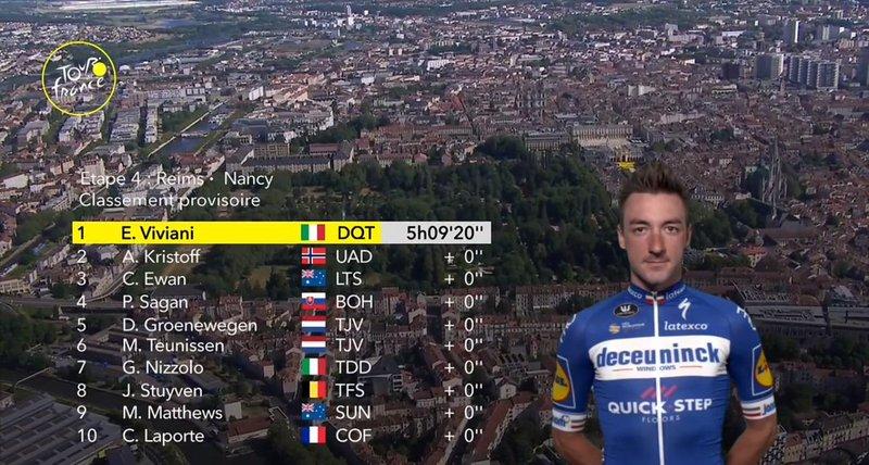 TOP 10 de la 4ª etapa del Tour de Francia