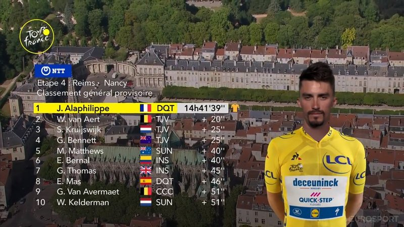 CLASIFICACIÓN GENERAL del Tour de Francia 2019 tras la 4ª etapa