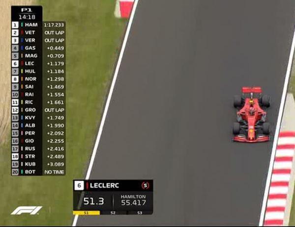 Menos de un cuarto de hora para la conclusión. En la imagen el Ferrari d eLeclerc, que marcha sexto en esta FP1