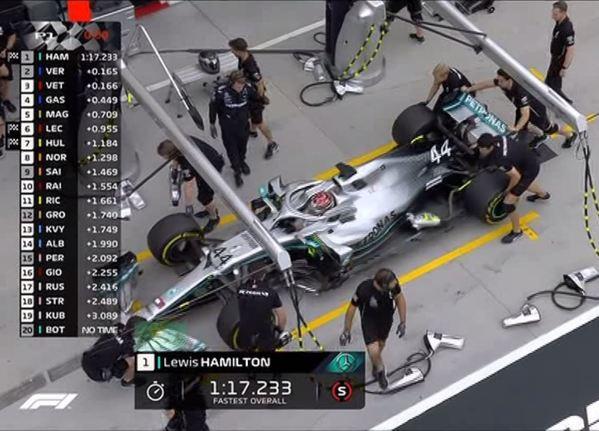 Acaba la sesión, liderada por el Mercedes de Lewis Hamilton.