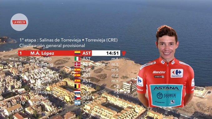TOP 10 de la Vuelta a España tras la primera etapa