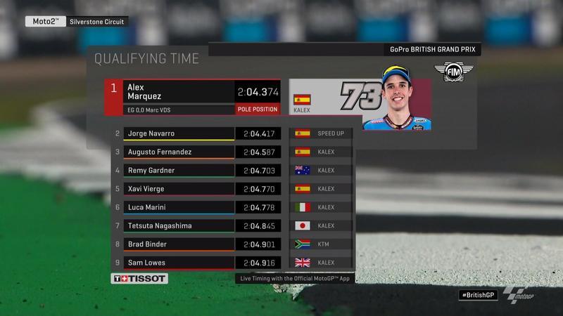 Así queda la parrilla de salida de Moto2 para la carrera de mañana