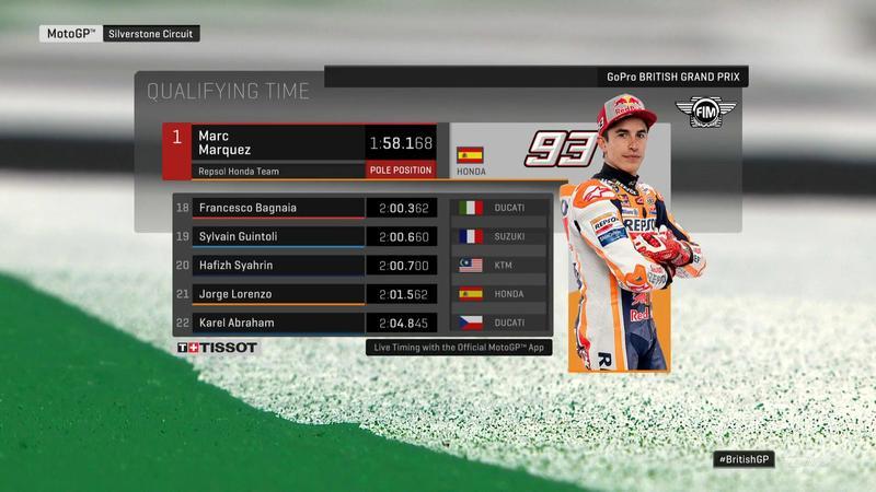 Así queda la parrilla de salida de mañana en MotoGP