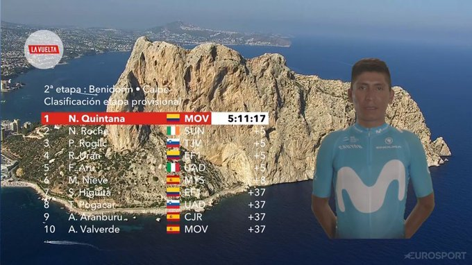 TOP 10 de la 2ª etapa de la Vuelta a España 2019
