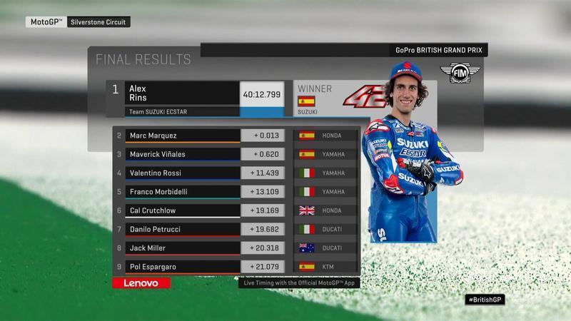 Así ha terminado la carrera del GP de Gran Bretaña de MotoGP
