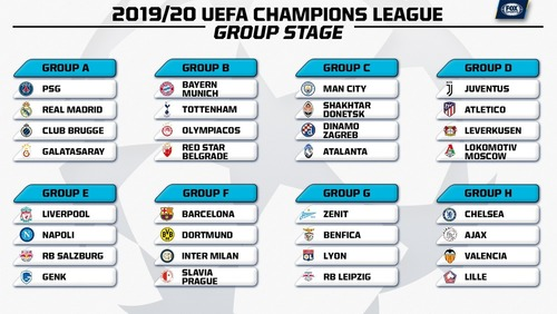 LIVE: UEFA Champions League 2019/20 - Group Stage draw