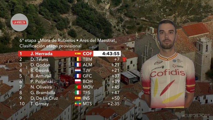 TOP 10 de la 6ª etapa de la Vuelta a España 2019