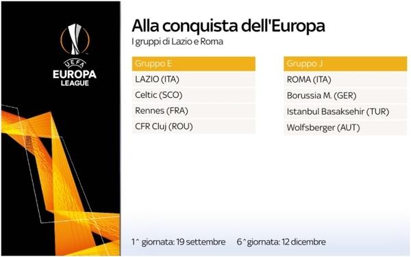 Roma Calendario Europa League.Sorteggi Europa League Tutti I Gironi Le Avversarie Di