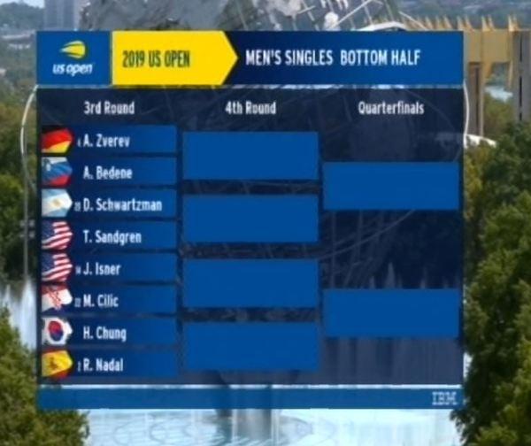 Así está la parte baja del cuadro del US Open masculino