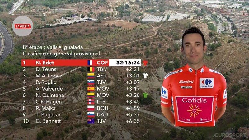 Así está la General antes de la primera etapa de alta montaña en la Vuelta