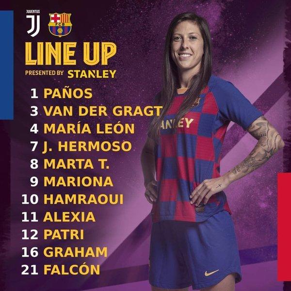 El once del Barça ante la Juventus, en el twitter del club FOTO: FCB