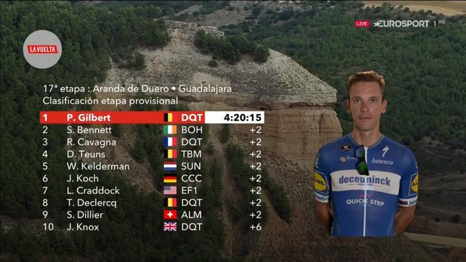 TOP 10 de la 17ª etapa de la Vuelta a España 2019