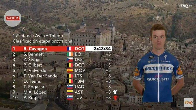 TOP 10 de la 19ª etapa de la Vuelta a España 2019