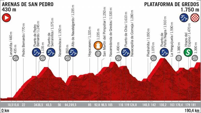 Mañana se decide la Vuelta en la última etapa de montaña de la ronda española