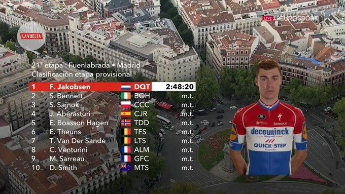 TOP 10 de la 21ª y última etapa de la Vuelta a España 2019