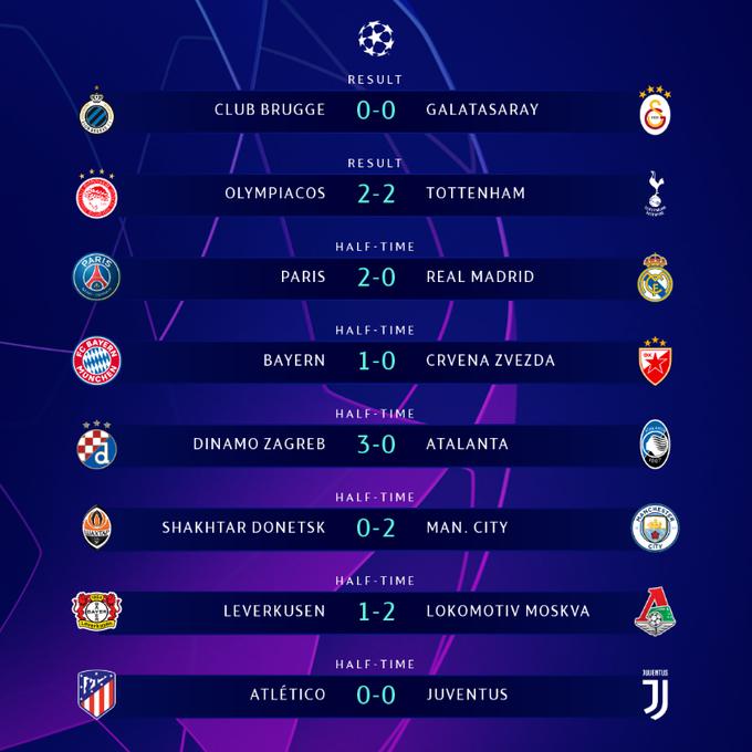 Así están los marcadores en Europa en el descanso. (FOTO: @ChampionsLeague)