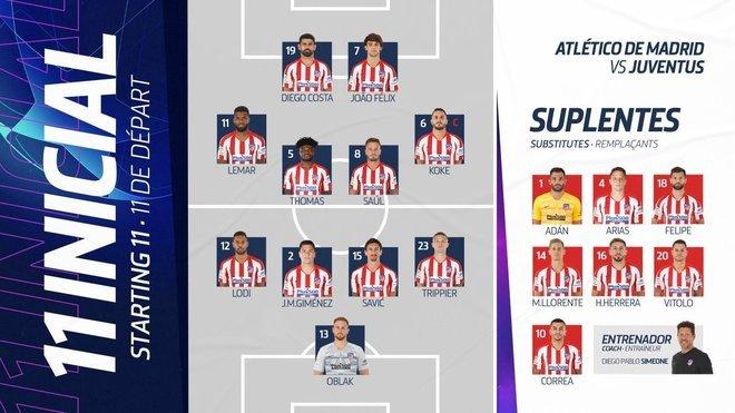 La disposición táctica del Atlético. (FOTO: Club Atlético de Madrid9