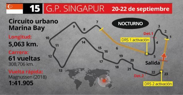 Circuito de Singapur