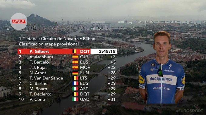 TOP 10 de la 12ª etapa de la Vuelta a España 2019