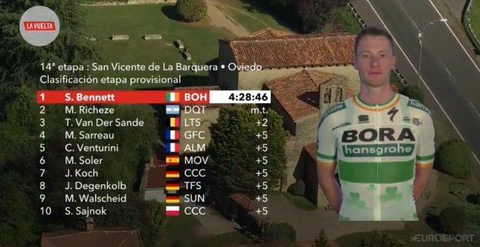 TOP 10 de la 14ª etapa de la Vuelta a España 2019