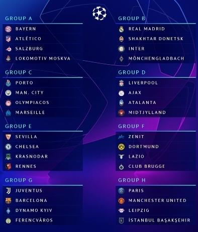 champions league gironi e calendari di juve inter atalanta e lazio sky sport champions league gironi e calendari di