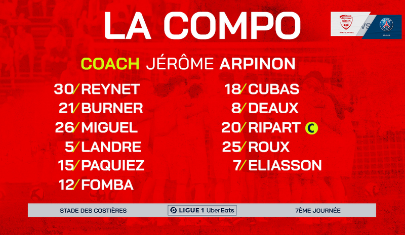 Once titular del Nîmes