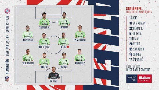 Los rojiblancos que se medirán al Bayern.