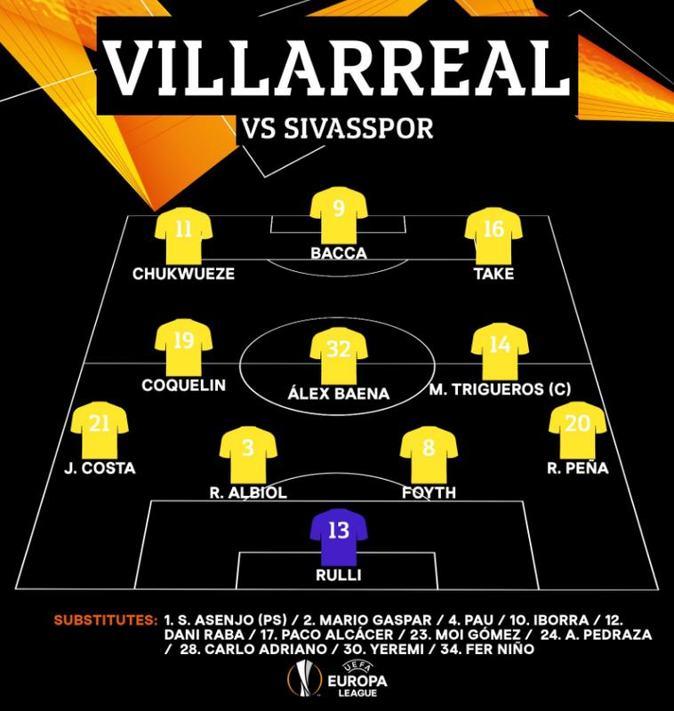 XI titular del Villarreal en su estreno en Europa