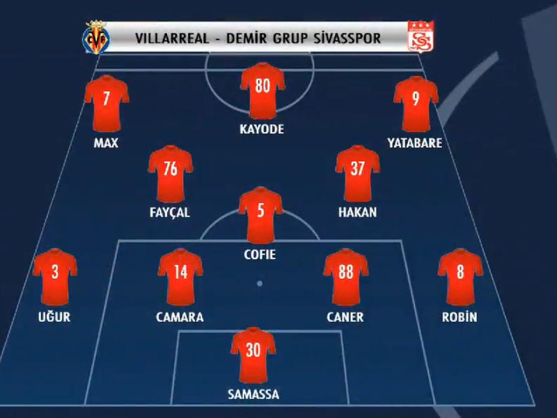 XI titular del Sivasspor