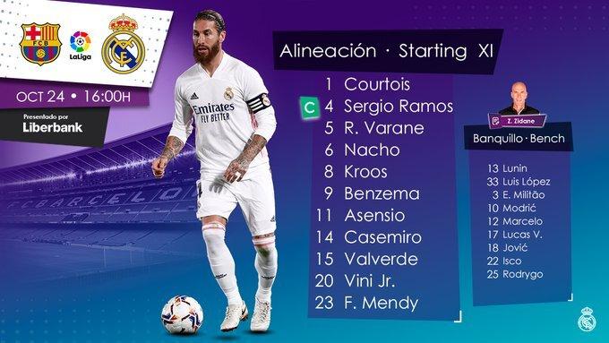 El once del Real Madrid