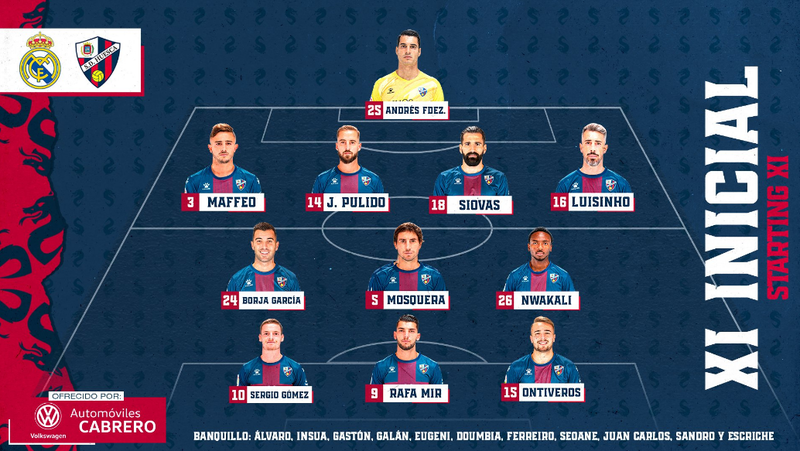 XI Titular del Huesca para enfrentarse al Real Madrid