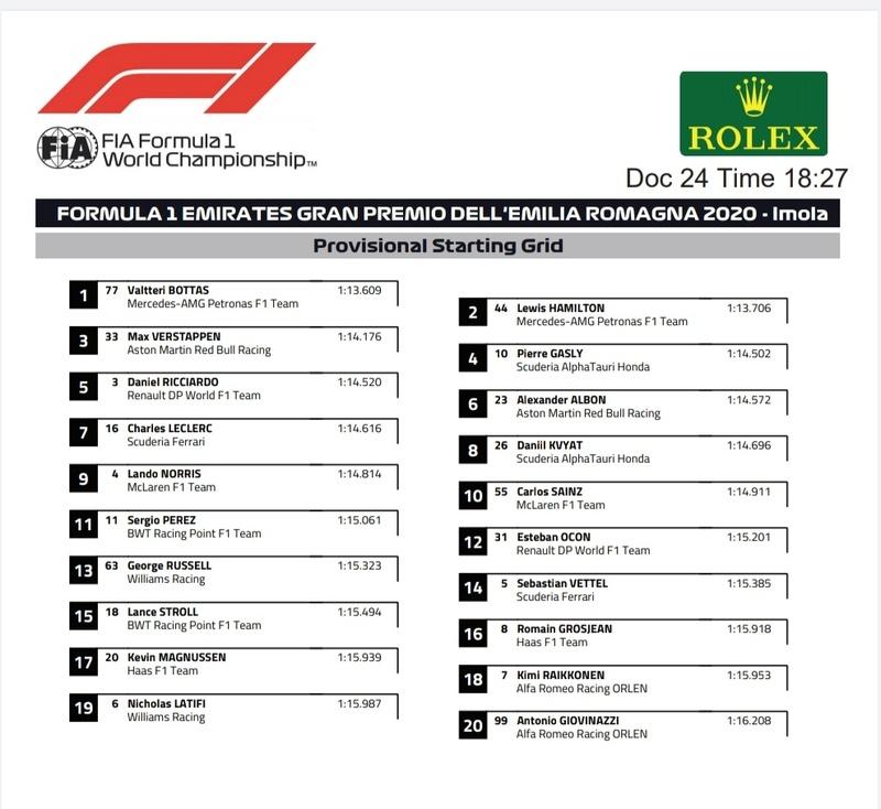 Esta es la parrilla de salida para el GP de Emilia Romagna en Imola. Bottas en pole, con Hamilton y Verstappen detrás. Gasly sale cuarto y Sainz, décimo.
