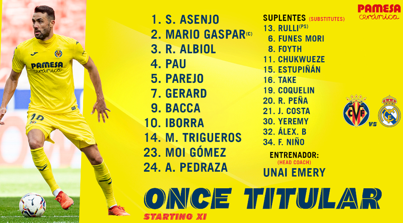 Once titular del Villarreal