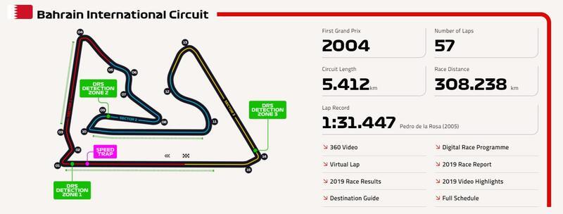 Así es el Bahrain International Circuit. Un circuito con tres rectas muy largas que dan para tres zonas DRS. La vuelta rápida en carrera en este circuito es de Pedro Martínez de la Rosa.