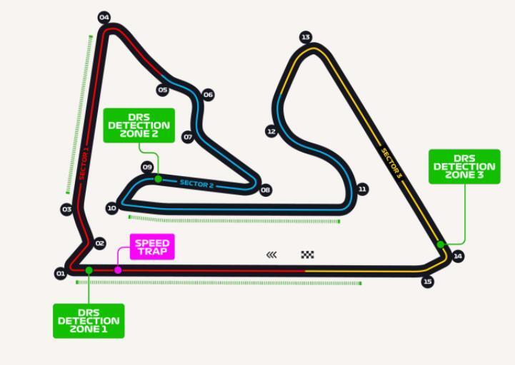 Así es el Bahrain International Circuit