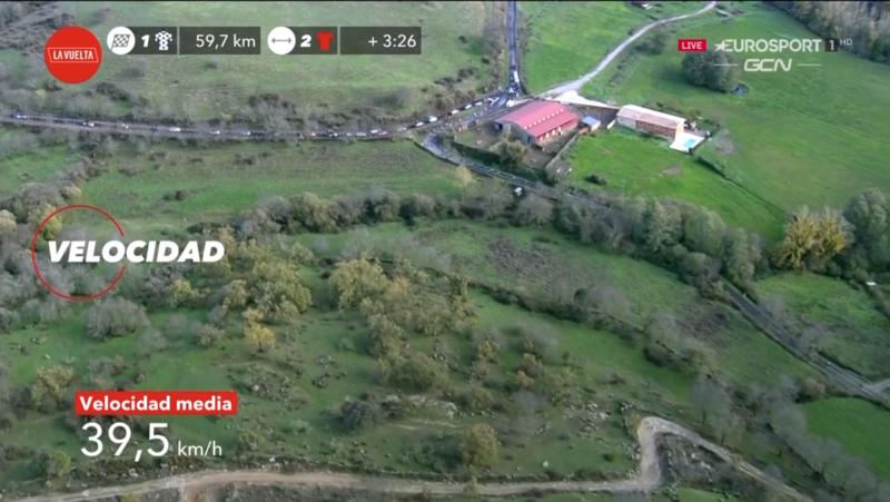 Esta curva ha provocado un corte en el pelotón que ha cogido despistados a varios corredores del Ineos Grenadiers.
