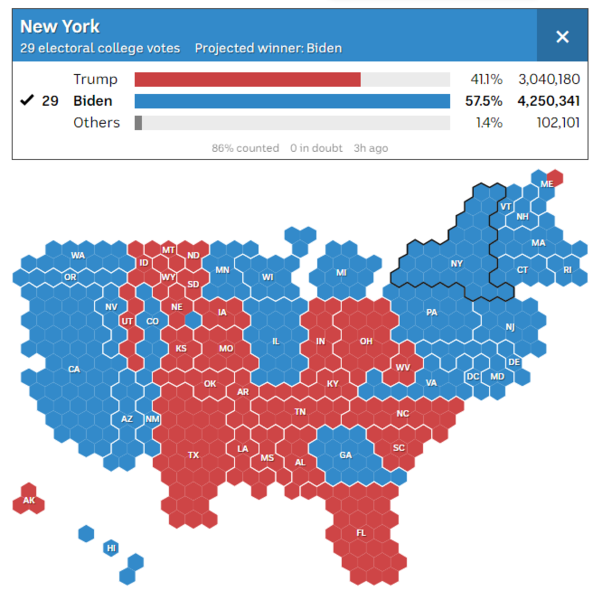 A graphic showing the vote count in New York state, which was won by Biden